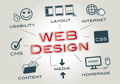 How Recent Trends Affect CMS Website Design Companies